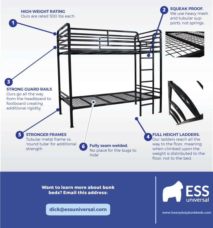 How to Buy a Great Bunk Bed